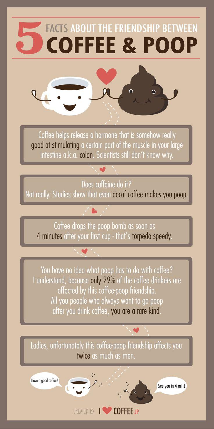 Does coffee help you go to the bathroom - Coffee Poop Bestfriends