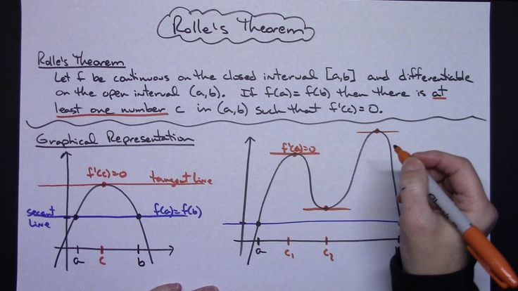 Rolle's Theorem ❖ Calculus