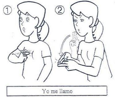 lengua de signos