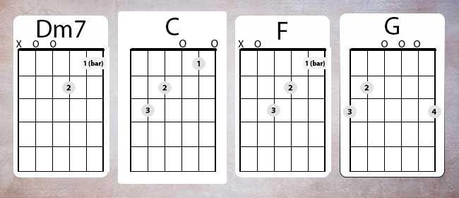Guitar-Chords---Dm7---C---F---G : music : Pinterest : Http://www.jennisonbeautysupply.com/