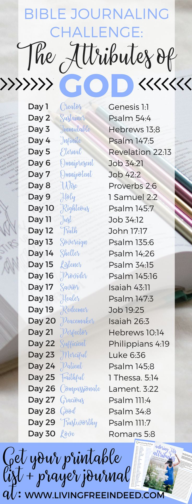 For the next 30 days join me in prayerfully praising God, simply for who He is. This is an opportunity to come to God's feet in worship of His marvelous character.   Attributes of God   Knowing God   Who is God   Jesus Christ   What Is God Like   Bible Journaling Plans   Scripture Reading Plans   Bible Verses About God