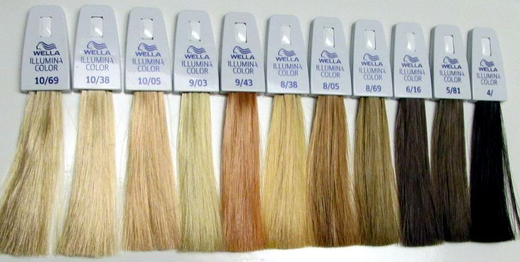 Wella's Illumina Hair Color (works in a different method ...