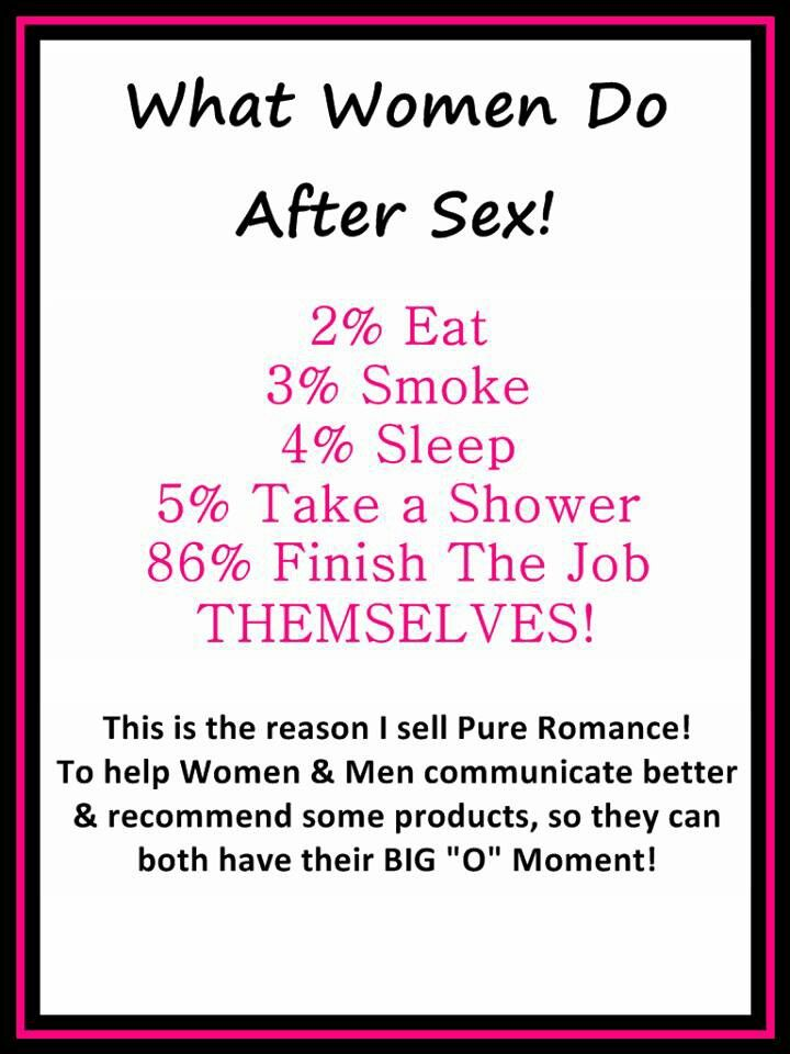Sexual Health Fun Facts