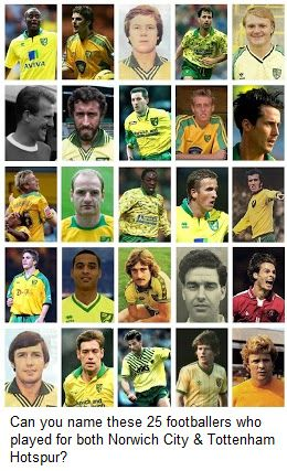 Tottenham Hotspur and Norwich City Football Players