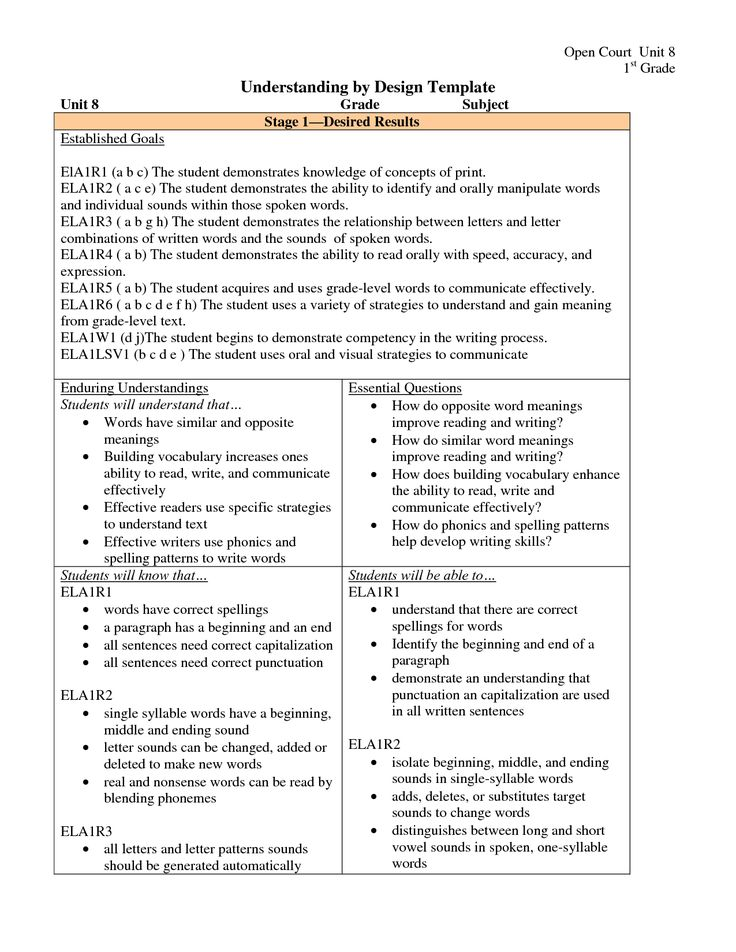 1000 ideas about lesson plan template doc on pinterest - Understanding by design lesson plan template ...