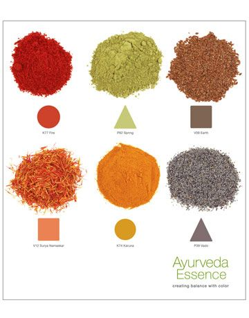 AFM's beautiful Ayurveda Essence line of paints - new paint for interior of house