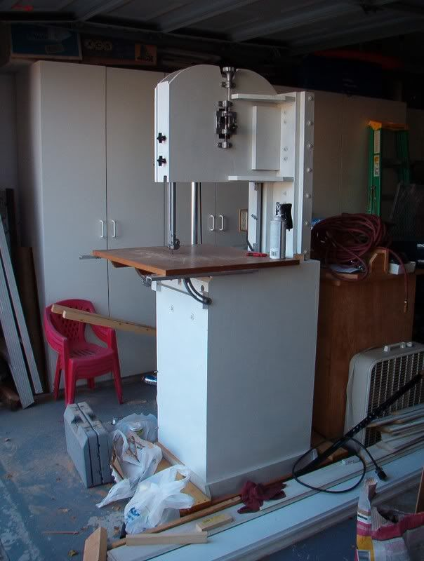 Homemade or Shop Built Bandsaw....? - Page 3