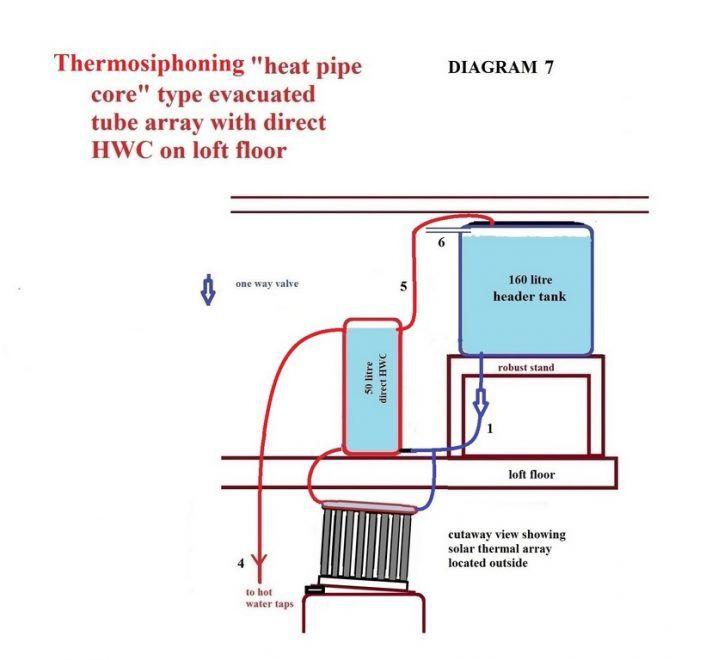 12v Tiny House Tiny House Amps Tiny House Subpanel Tiny House Wiring Diagram  How To Wire A Tiny House Youtube Wiring Diagram… | Tiny idea, Water tank,  Solar thermalPinterest