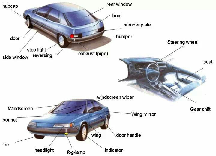 car parts - #Vocabulary #English
