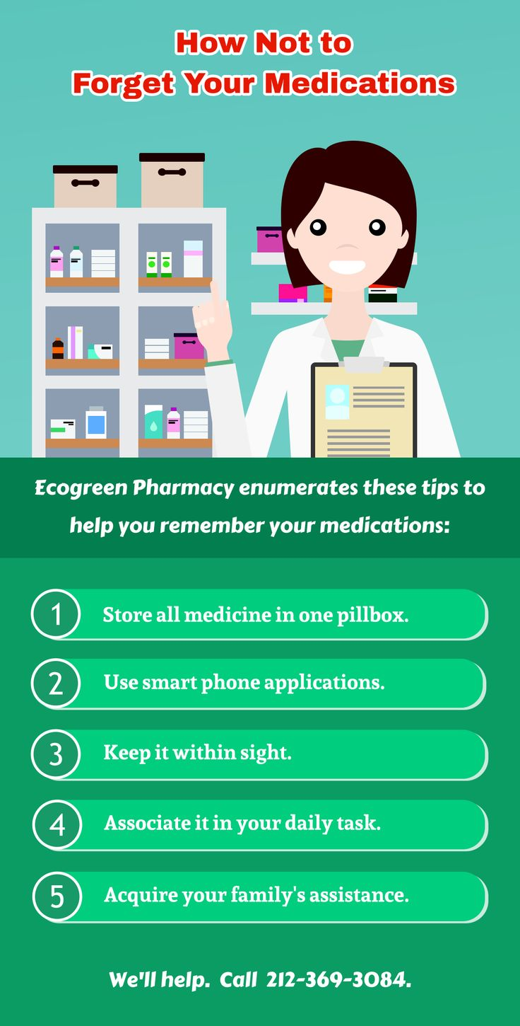 11 best ecogreen pharmacy images on pinterest pharmacy website how not to forget your medications medicationmanagement fandeluxe Gallery