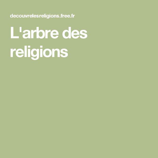 L'arbre des religions