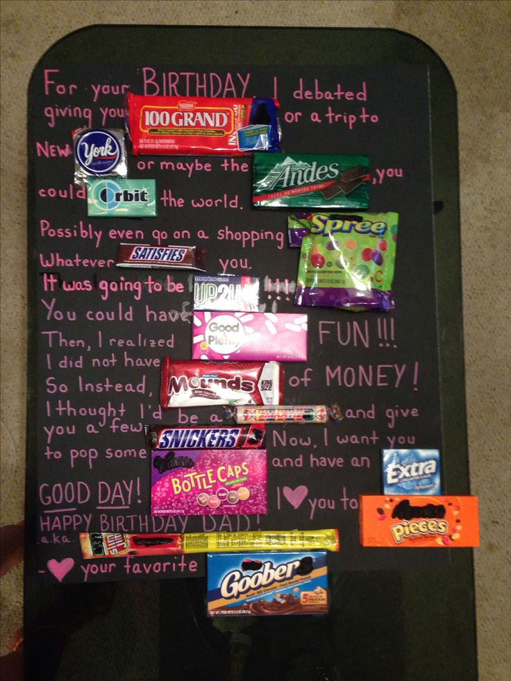 Dad's candy poster birthday card. Cheap present for dad