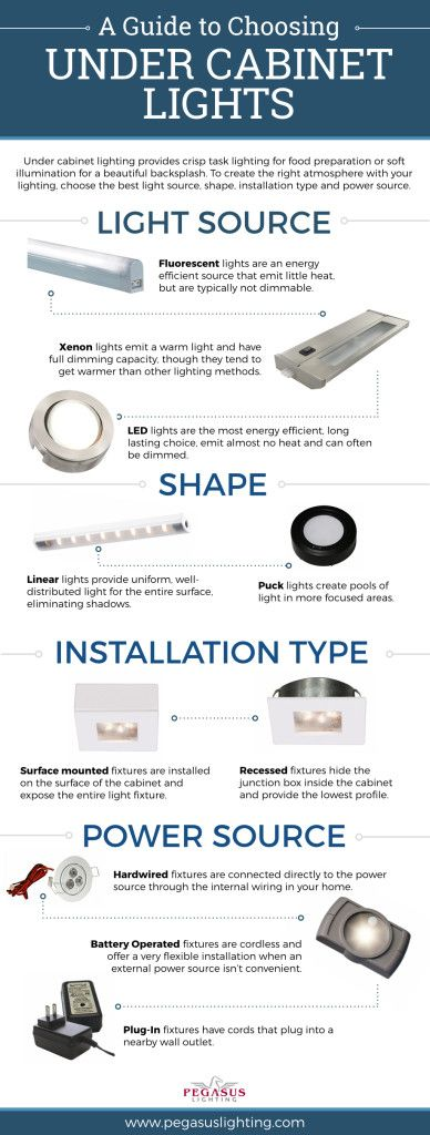 Choose the right under cabinet light by light source, shape, style and power source with this helpful infographic from Pegasus Lighting.
