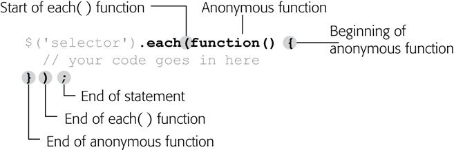 jquery syntax - Google Search