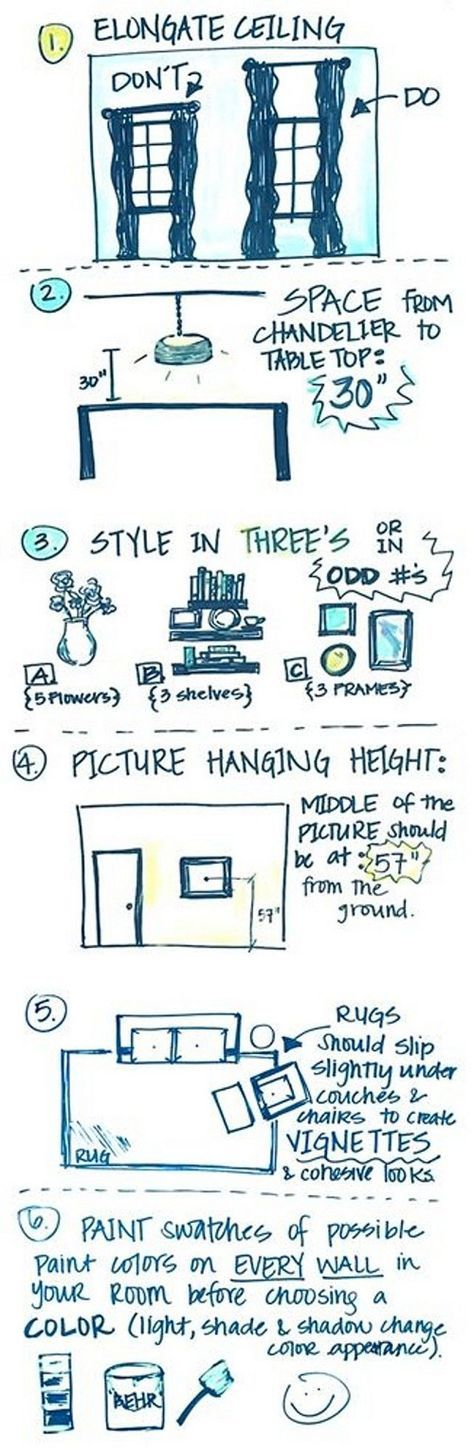 Interior Design Tricks and Rules. How to make your ceilings look taller. Distance from table to light fixture. How to decorate any room. Picture Hanging Height Tips. How to place furniture on rug. How to test your walls before painting. Paint Color Test. #InteriorDesign #Tips Via Fancy Fixtures. #homedecor