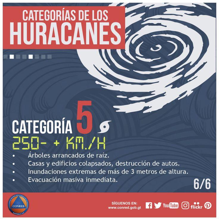 Categoría 5 de huracanes (Escala Saffir Simpson)
