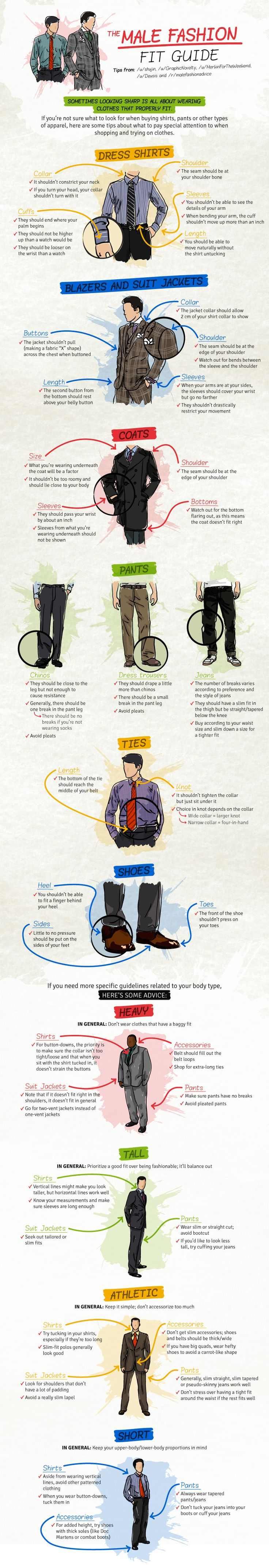 Infographic: Everything You Need To Know About Men's Fashion - DesignTAXI.com