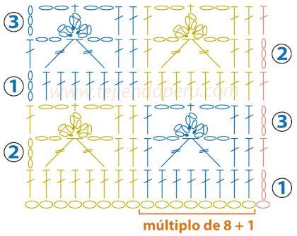Cómo tejer el punto flor de lis en crochet