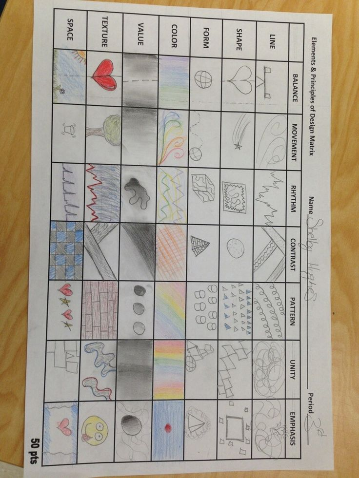 Classroom Design Principles : Best design principles images on pinterest art