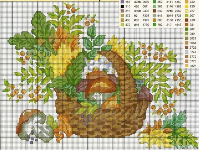 """Схема вышивки «Готовая схема """"Осенний урожай""""» - Схемы автора «poltanya» - Вышивка крестом"""