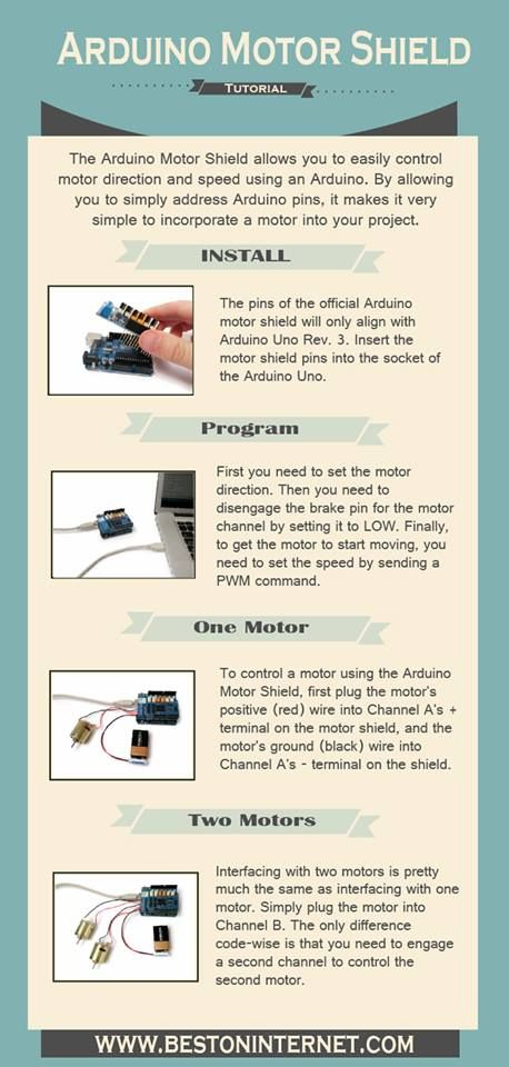 #Arduino Motor Shield plays the important role in the Arduino world. It's a good option to start their journey in the electro geek. This infographic showing you, Best Guidance About Arduino Motor Shield. http://www.bestoninternet.com/compute/electronics/arduino-servo-dc-stepper-motor-control-shield/