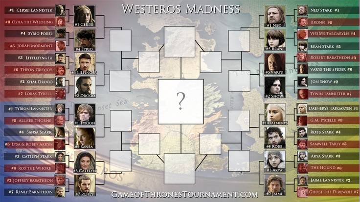 Game of Thrones Tournament Bracket