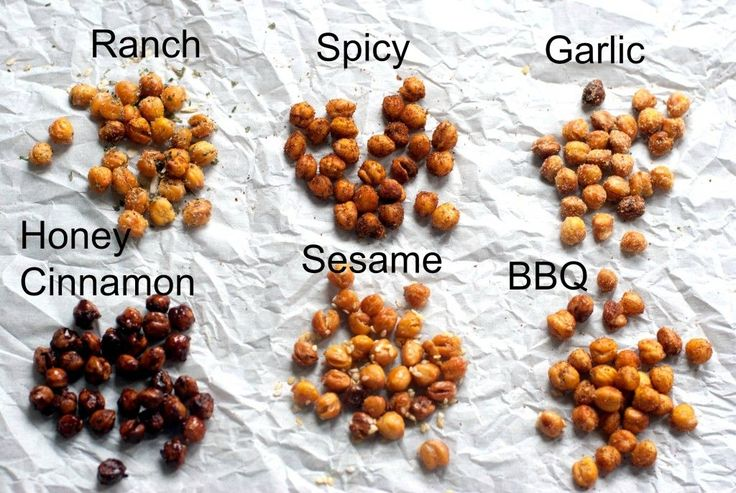 Following on of my previous posts, I could not resist but look for variations of Roasted Chickpeas Recipe. Apparently I am not the only one!! Here are 6 variations of roasted Chickpeas