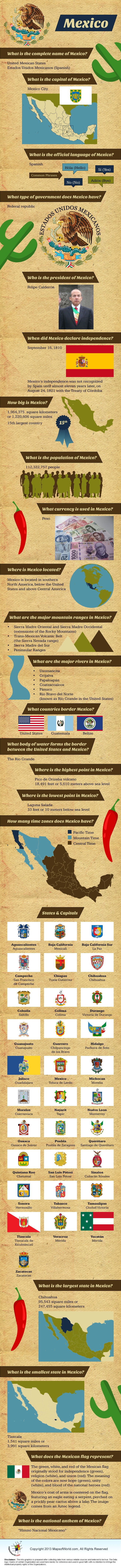 11 best mexico images on pinterest around the worlds for Fun facts about countries around the world