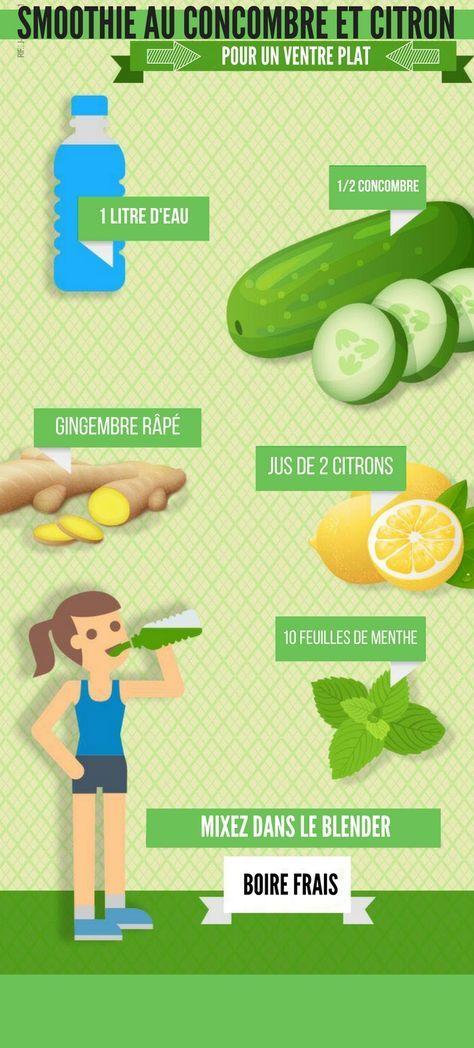3 raisons pour lesquelles vous ne perdez pas la graisse du