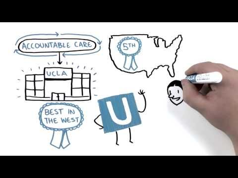 Do you know what an ACO is?  Learn what it means by checking out this video.  UCLA Health Accountable Care Organization (ACO)