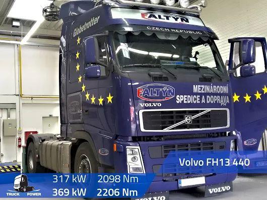 Truckecopower vznikla jako divize Xtuning s.r.o. v roce 2003 se zaměřením na nákladní dopravu. Základní čiností je optimalizace výkonu a spotřeby modifikací softwaru řídící jednotky (výkonových map) na vašem nákladním vozidle, dodávce, tahači a autobusu. Náš odborný tým se specializuje na nastavení motorů, využívá svých letitých zkušeností a vědomostí k dodatečnému zvýšení výkonu a účinosti nákladního vozidla.  WWW.TRUCKECOPOWER.CZ #CESKYTRUCKER #OPTIMALIZACEVÝKONU #TRUCKECOPOWER…