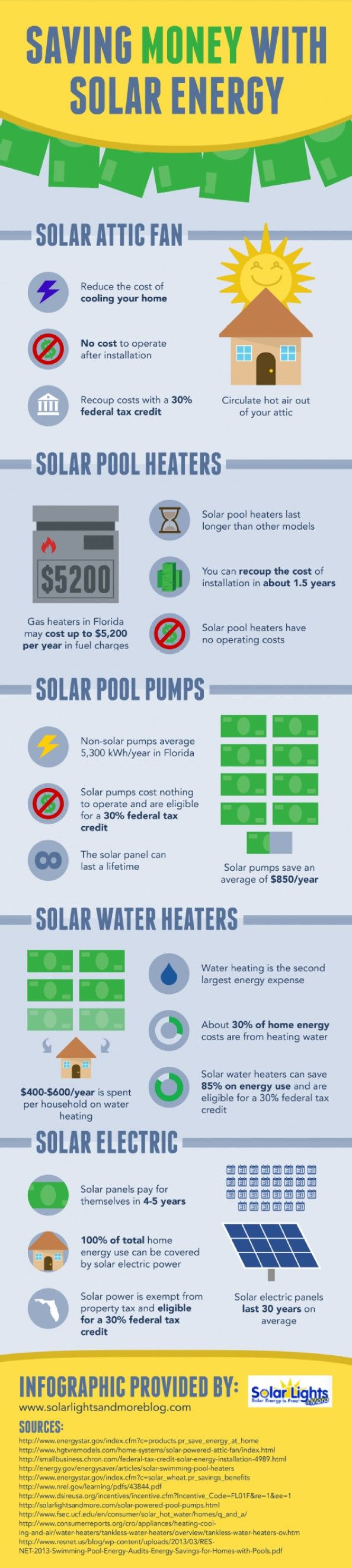 349 Best Images About Renewable Energy On Pinterest