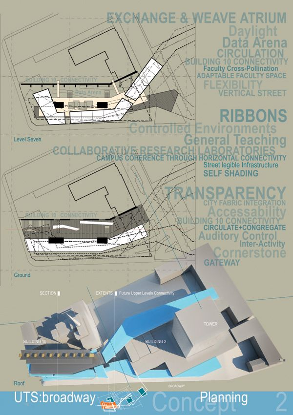 Crawford architects uts sheet presentation layouts for Architectural design concept sheet