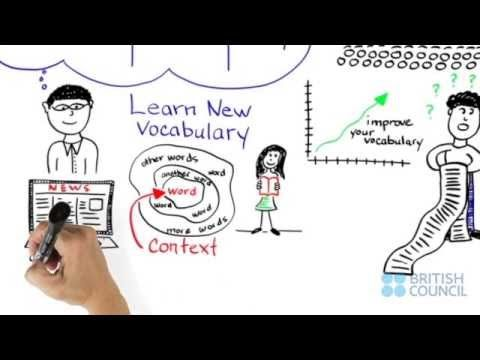 IELTS Speaking: Improve English & prepare for IELTS - Vocabulary