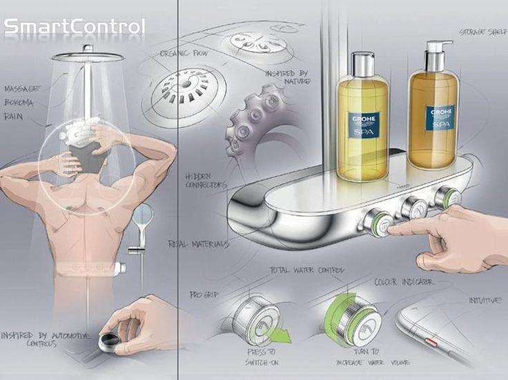 grohe smart control - Google 검색