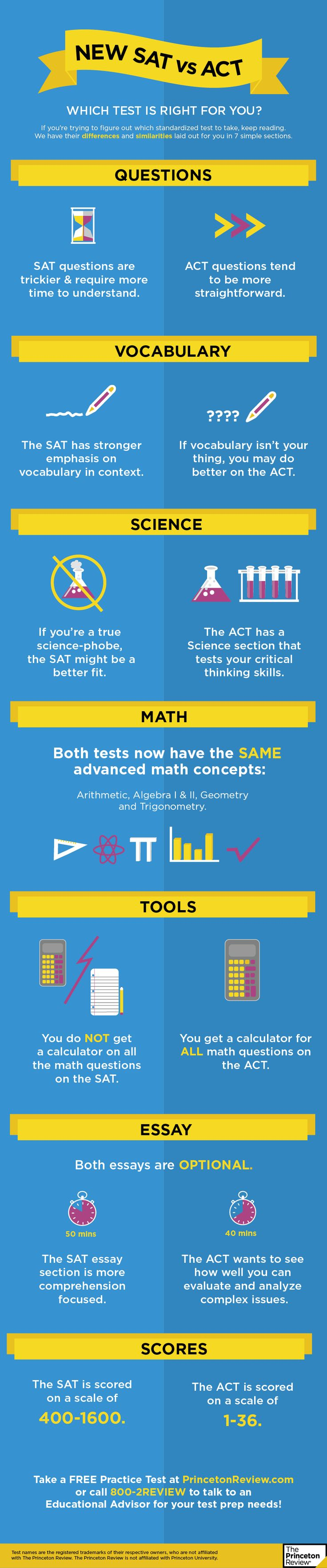 best high school vs college ideas new sat vs act infog