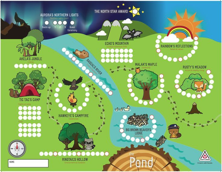 The map of the Pond for the Beaver Scout Section depicts