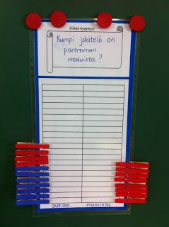 TEMMELLYS - Toiminnallisuutta matematiikkaan: Viikon kysymys