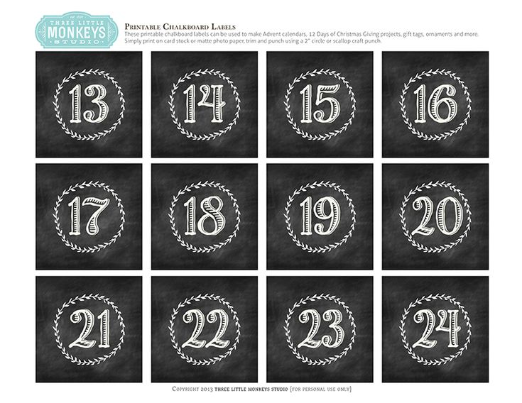 1000+ Ideas About Chalkboard Numbers On Pinterest