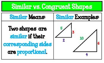 FREE.... Similar and Congruent Figures- These are colored posters showing the differences between similar and congruent shapes. The 2-page poster includes definitions and examples.