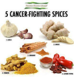 ❦ CANCER FIGHTING FOODS ❦ ❦ INCLUDES TURMERIC ❦