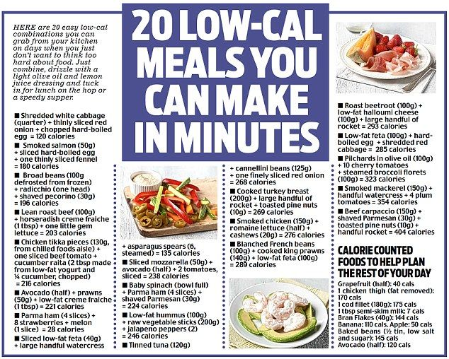 Doctor who created the Fast Diet answers the most common questions about it | Daily Mail Online