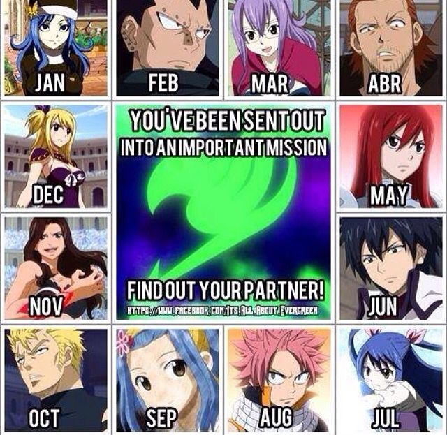 Anime dating game questions