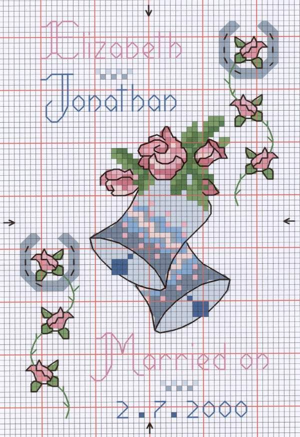 17 Best Images About Cross Stitch Charts On Pinterest Margaret ...