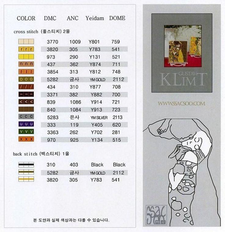 El beso. Gustav Klimt 2/2.