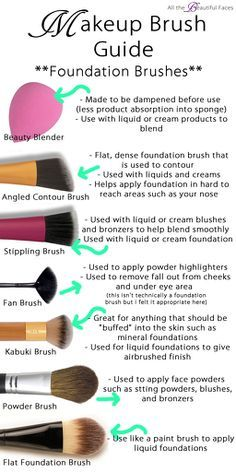 A #makeup #brush #guide for #foundation brushes www.allthebeautifulfaces.com