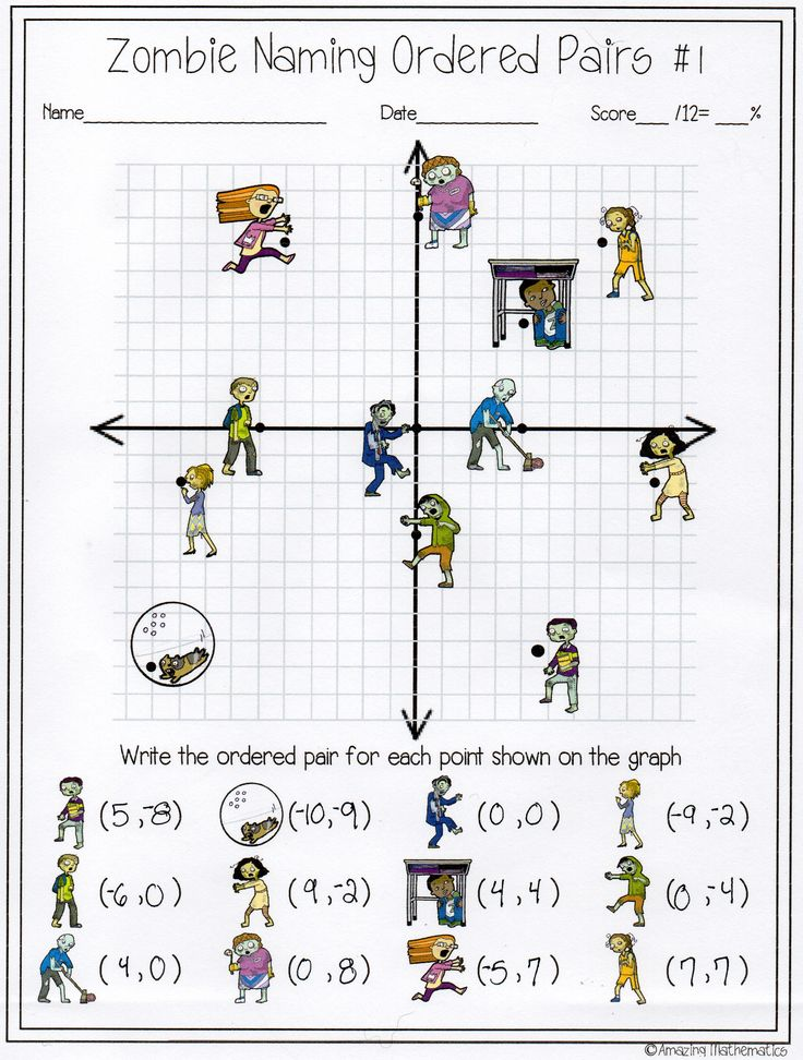 Zombie Naming Ordered Pairs Worksheet 6th Grade Math