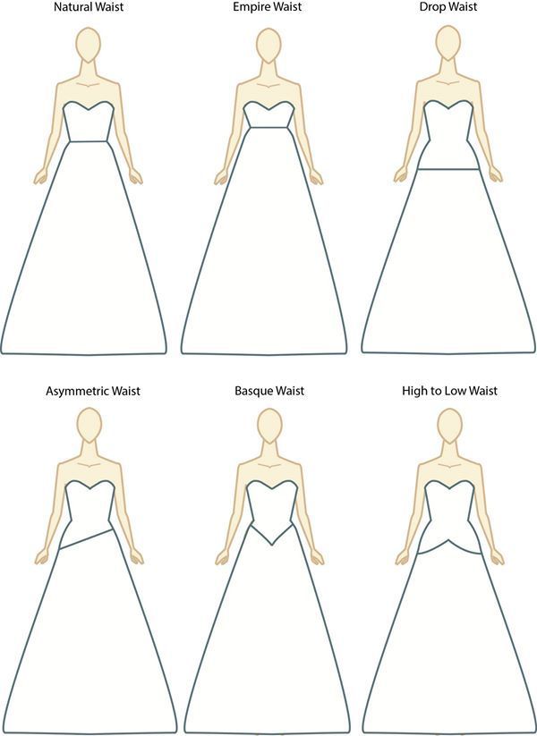 One of those brides who is clueless about wedding dress jargon? I made these simple illustrations that shows the different types of bridal gowns according to waistlines. Be wedding gown savvy and b...