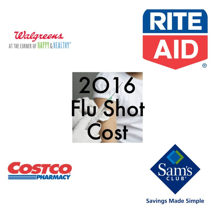 2016 Flu Shot Cost Comparison: Best Prices for Big Savings. Save for later when you take the family in for flu shots. Comparison prices on standard, quadrivalent, and flu mists.
