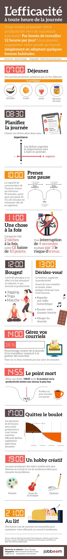 Over 1000 Ider Om Tout Pour La Coiffure P Pinterest Minute Og